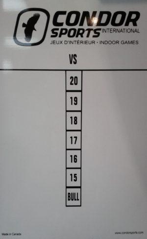 Condor White Scoreboard